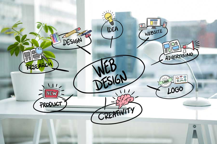 طراحی سایت همراه با سئو | طراحی سایت فروشگاهی و شرکتی
